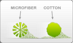 Microfibra cos modificare una pelliccia - Microfibra poltronesofa ...